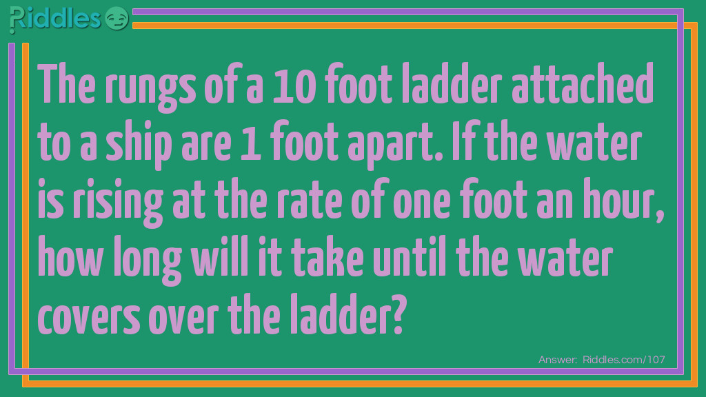 Rungs of a Ladder Riddle Meme.