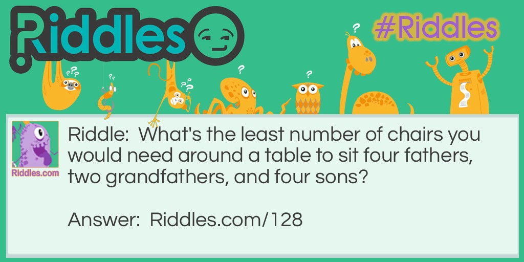 Number of Chairs Riddle Meme.