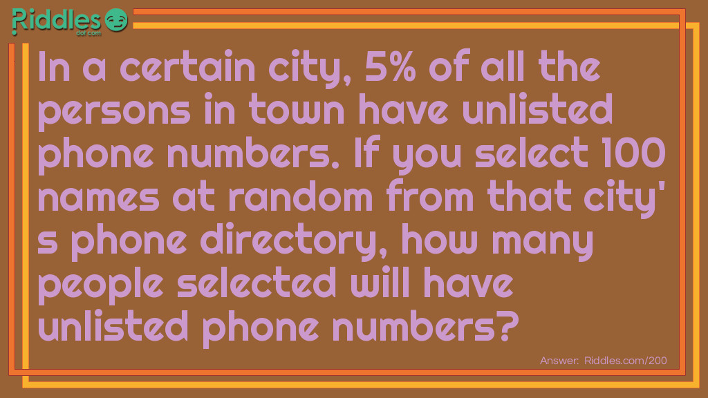 Phone Directory Riddle Meme.